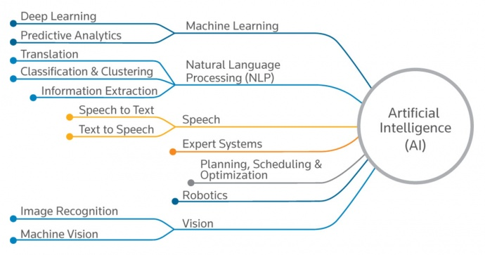 """do not learn as a machine essay Machine learning essays to do that they must """"learn"""" voting based extreme learning machine essay."""